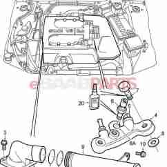 2001 Saab 9 3 Stereo Wiring Diagram Grundfos Submersible Pump 900 2 3l Engine Auto