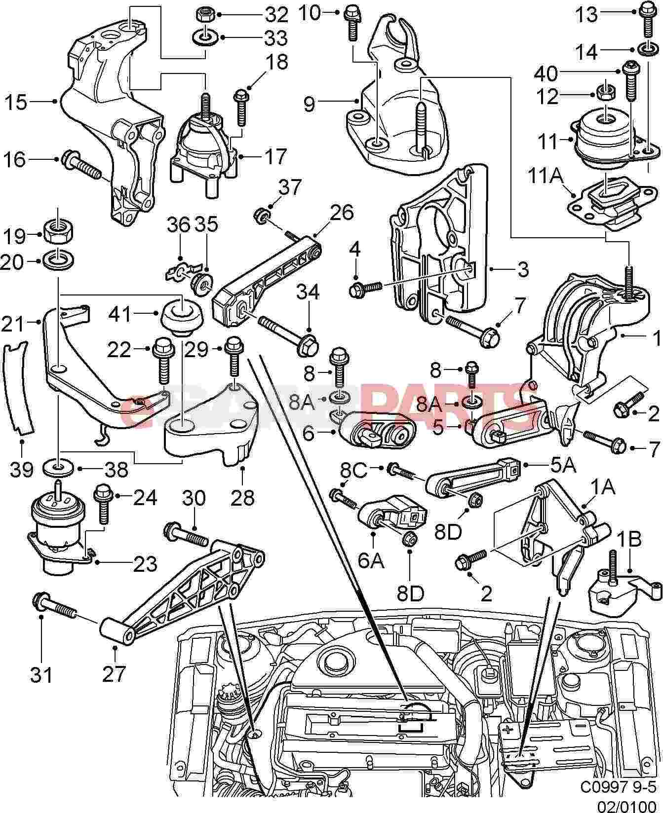 Saab 9 5 Engine Wiring Diagram Diagrams 2006 3 Fuse Ignition Electrical