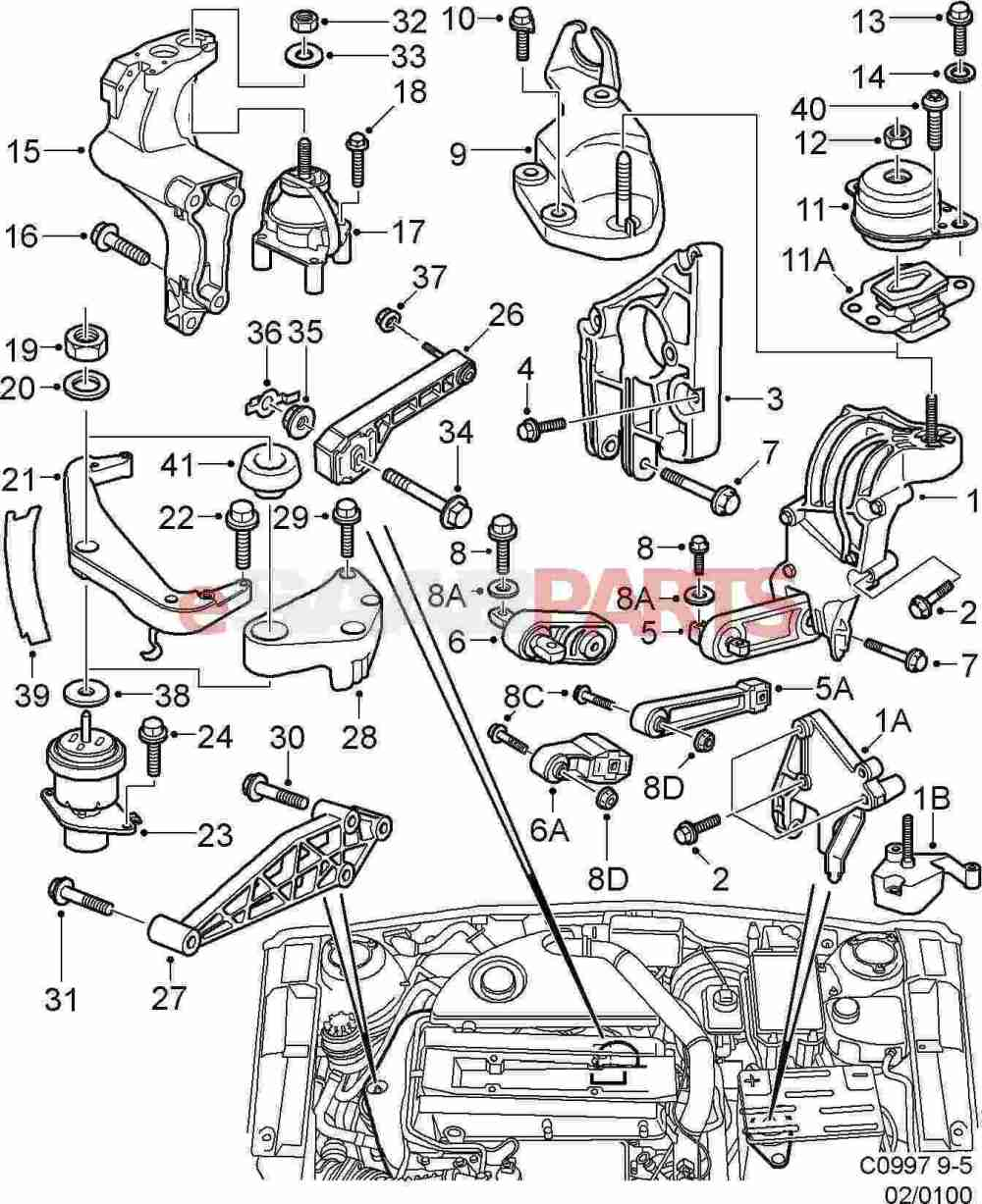 medium resolution of 1999 saab engine diagram wiring diagram todays rh 14 15 9 1813weddingbarn com saab 9000 cs turbo saab 9000 cs turbo