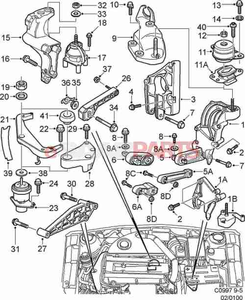 small resolution of 1999 saab engine diagram wiring diagram todays rh 14 15 9 1813weddingbarn com saab 9000 cs turbo saab 9000 cs turbo
