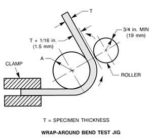 Problem passing guided bend test on 6061-T6 base alloy