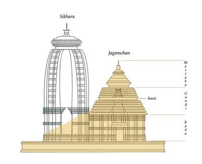 pagoda3