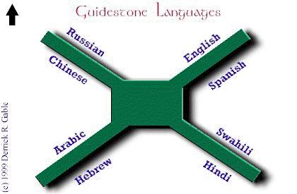Guidestone3
