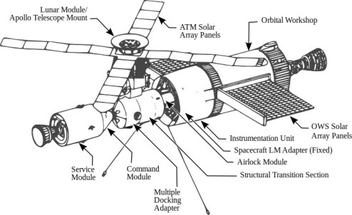 Skylab12