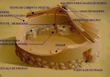 LosMillares09