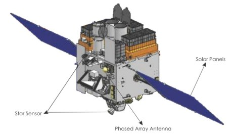 astrosat3