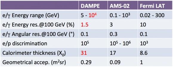 dampe6