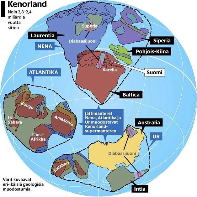 Kenoland