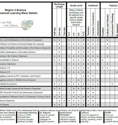 Region 4 Science–Professional Development Calendar [ 880 x 1144 Pixel ]