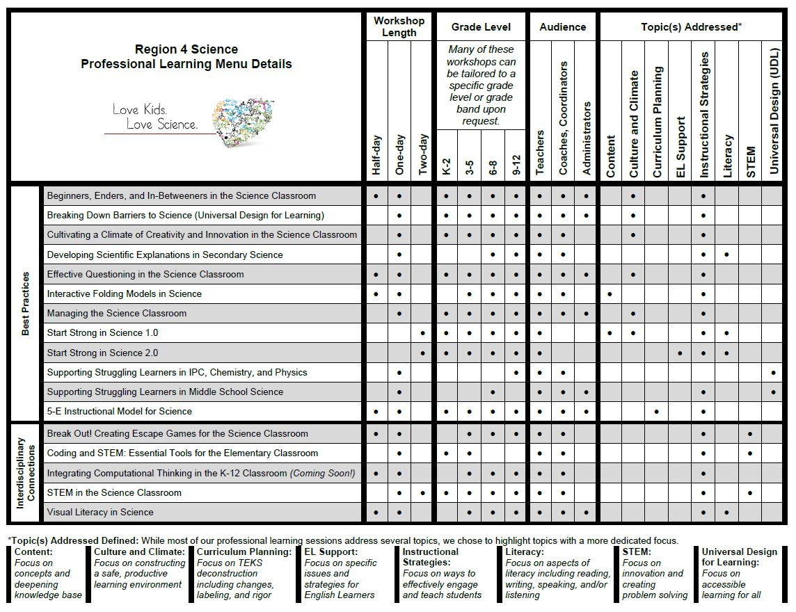 hight resolution of Region 4 Science–Professional Development Calendar