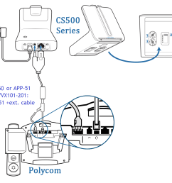 cs500series connection png [ 1162 x 1068 Pixel ]