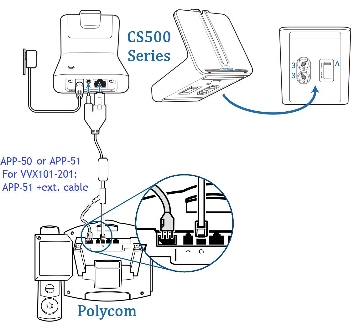 hight resolution of cs500series connection png