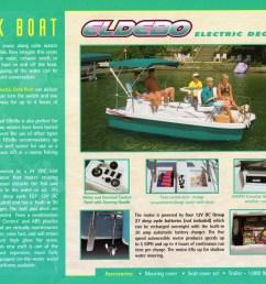 eldebo 1998 sales brochure escboats com leisure life ltdeldebo wiring diagram 8 [ 1123 x 857 Pixel ]