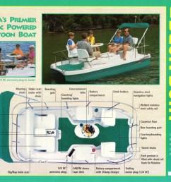 eldebo wiring diagram wiring diagram techniceldebo 1998 sales brochure escboats com leisure life ltd eldebo wiring [ 1126 x 858 Pixel ]