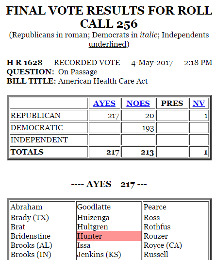 House Roll Call for AHCA