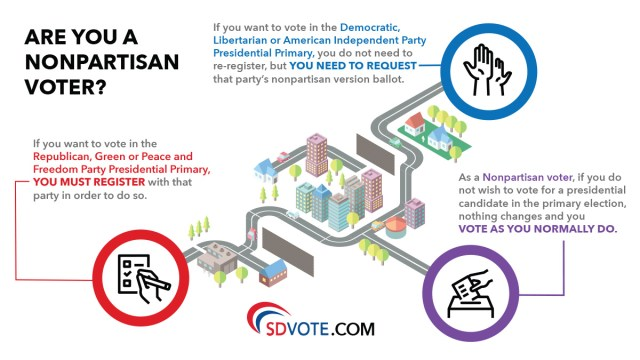 SD Vote: Non-Partisan Voter