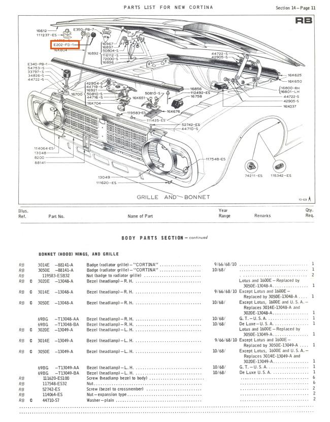 Bonnet Stay Grommet Mk2 Cortina GT Lotus Savage 1600E