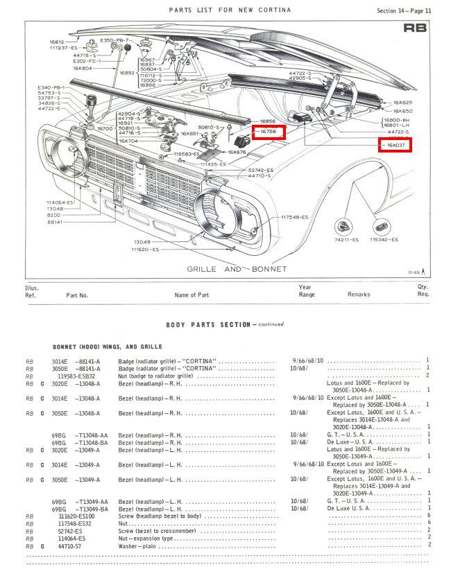 Bonnet Rubbers (Front & Rear) Mk2 Cortina GT Lotus Savage