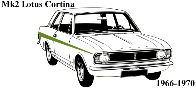 related with cortina mk1 fuse box