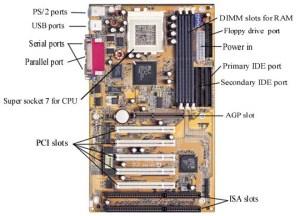 Motherboard Diagrams
