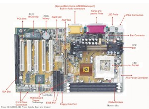 motherboard notes