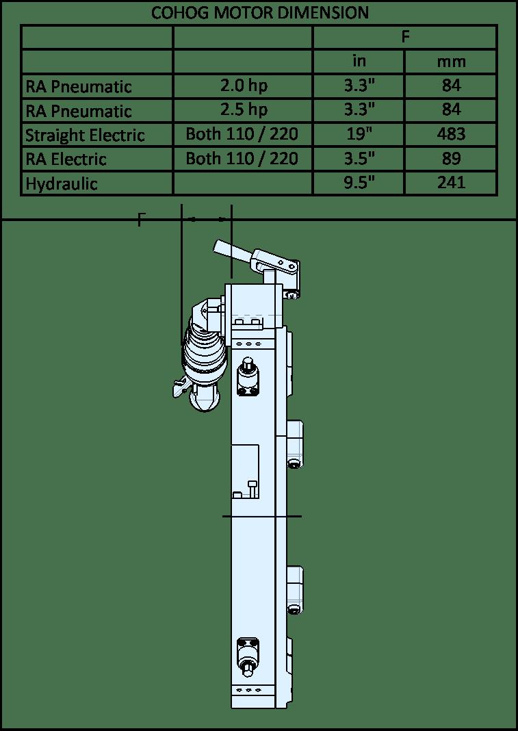 COHOG-MOTOR-CHART