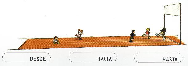 DESDE-HACIA-HASTA