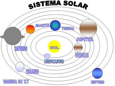 _sistema-solar-vanina-6c