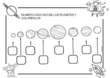 Dibujos Para Pintar Sistema Solar Para Ninos
