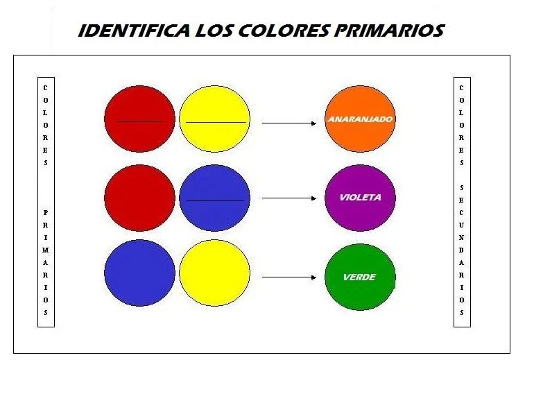 colores primarios 02