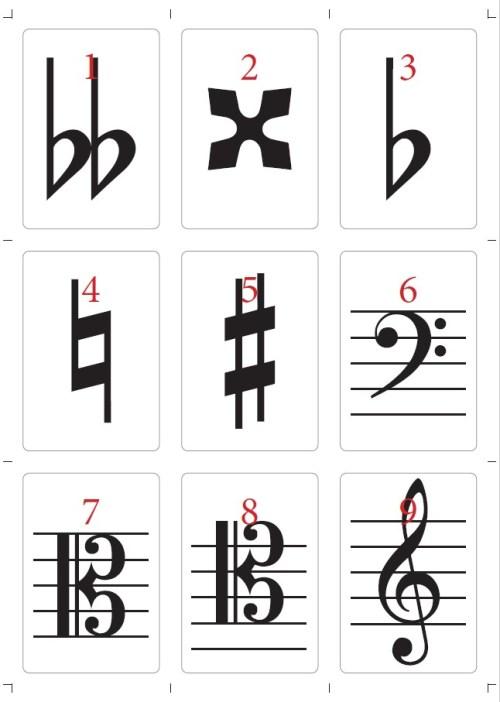 Karte za vežbanje muzičkih simbola, PDF