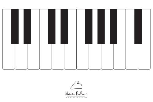 Poster za učionice, klavijatura za bolju orijentaciju prilikom učenja teorije muzike, PDF dimenzije 120X80
