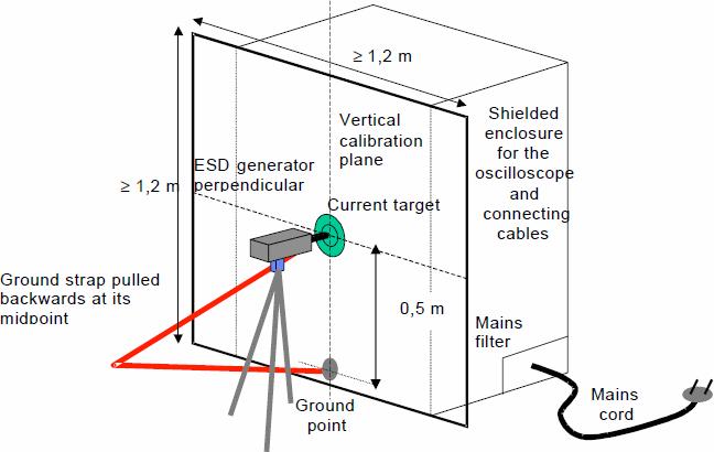 tn003 esd simulator calibration method for iec61000