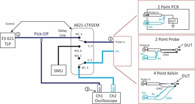 Figure 1 ESDEMC ES62X Series VF-TLP Measurement Setup