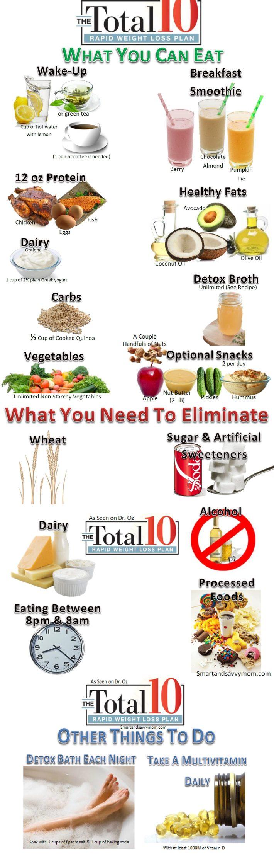 dieta rapida dr oz