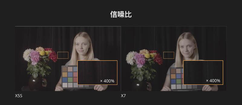 DJI 禪思 Zenmuse X7 航拍相機 (不含鏡頭)|先創國際