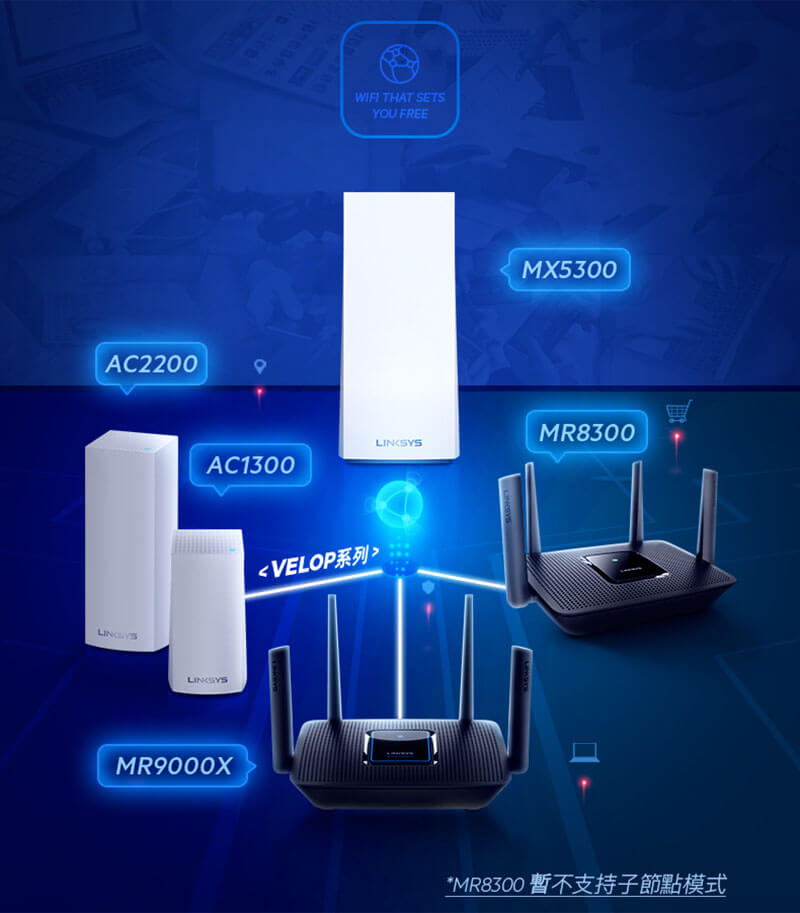 Linksys Velop MX5300 WiFi6 三頻Mesh網狀路由器-AX5300|兼容 Linksys Mesh 家族|先創國際