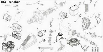 Toro Stump Grinder Diagram, Toro, Free Engine Image For