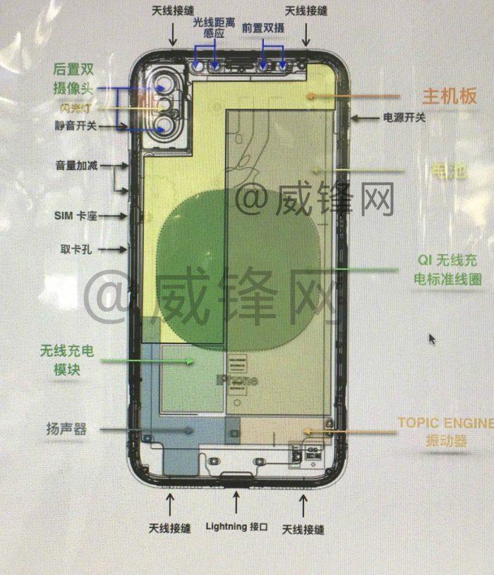 Esquema iPhone 8 con carga inalámbrica QI