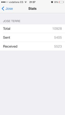 SMS Stats 2 2