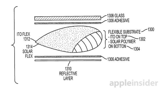 apple-solar-5