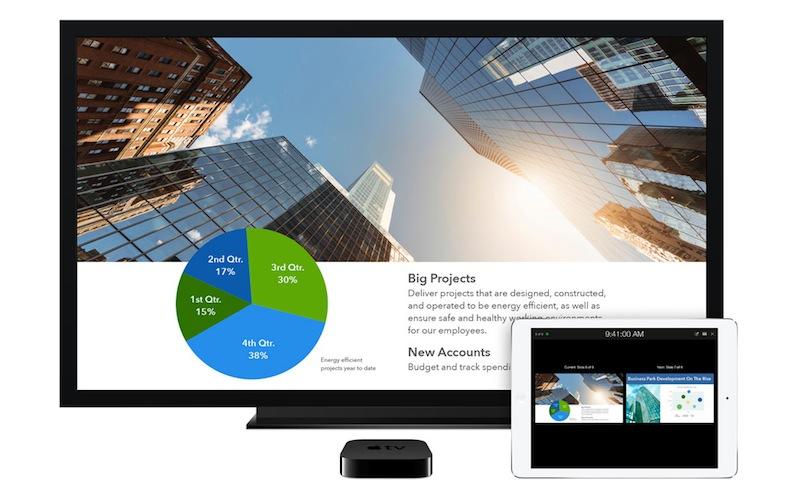 iOS 8 y Apple TV