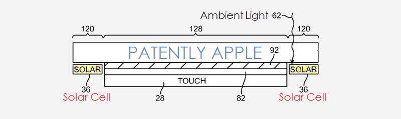 patente-apple-pantalla-celda-solar
