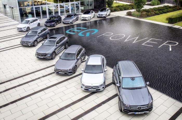 Daimler Launches Green Finance Framework