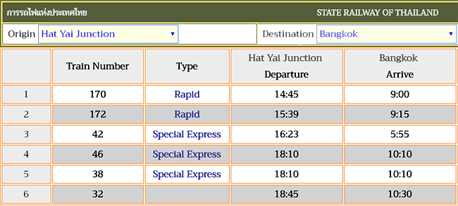 jadual-train-thai-railways-hatyai-bangkok-eshamzhalim