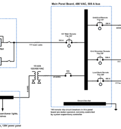 one line electrical diagram [ 1800 x 654 Pixel ]