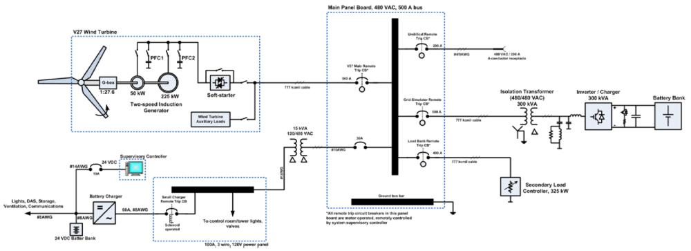 medium resolution of one line electrical diagram