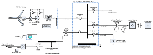 small resolution of one line electrical diagram