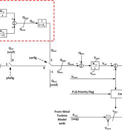 turbine wind generator wiring diagram [ 1580 x 796 Pixel ]