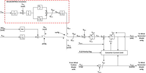 small resolution of control wiring diagram wiki